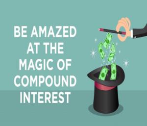 Magic of Compound Interest