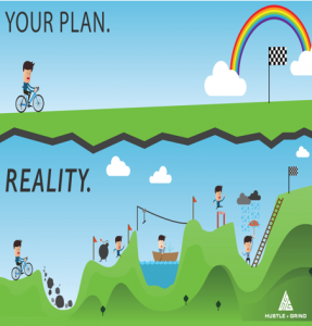 Why Your Plan Should Include Entrepreneurship